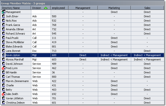 download input output